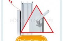 мікропровітрювання вікон
