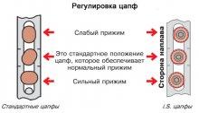 Регулювання фурнітури Maco